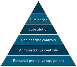 Pyramid_ARMSColours